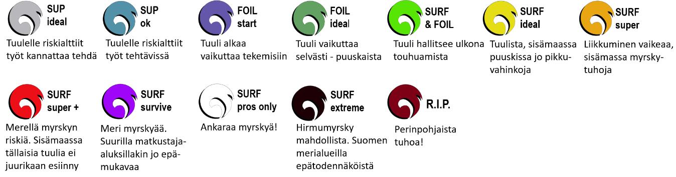 Sääkartta 10 vrk (GFS a la Sääneuvos) - SÄÄNEUVOS